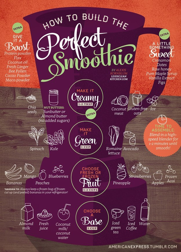 For blending the smoothie of your dreams.