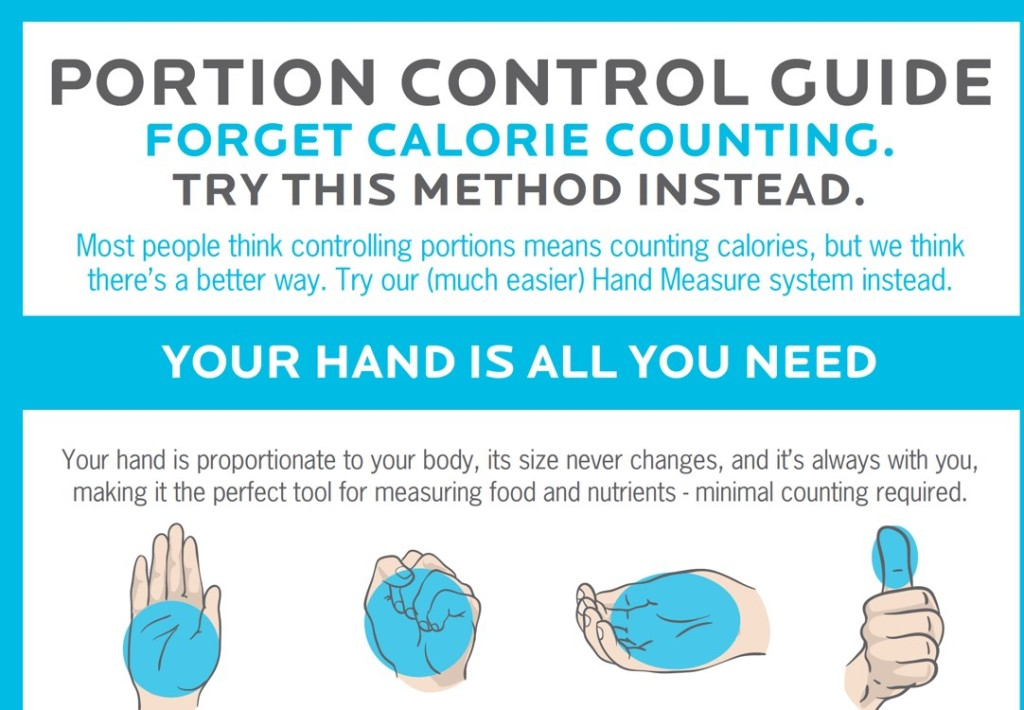 How to control portion size